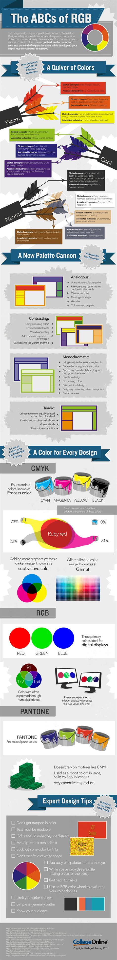 design theory meaning basics of color meaning