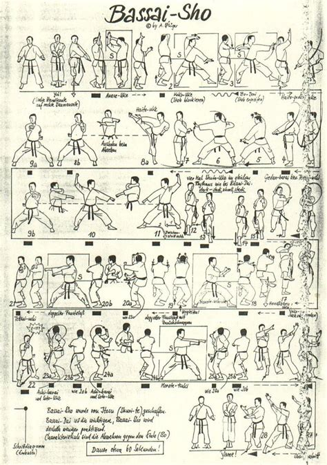 7 best heian kata shotokan karate images on