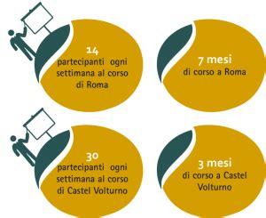 esame italiano per stranieri per permesso di soggiorno corsi di italiano per stranieri adra italia