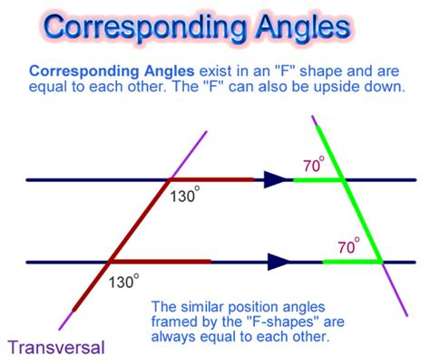 Co Interior Angles Are Equal by Lessons Passy S World Of Mathematics Mathematics Help