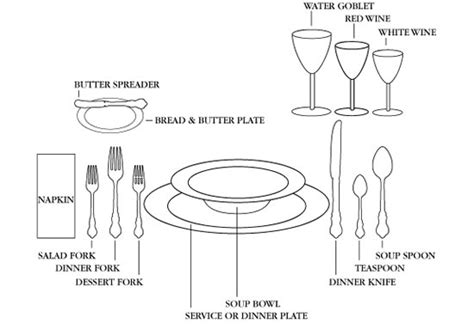 Place Setting diagrams at Replacements, Ltd.