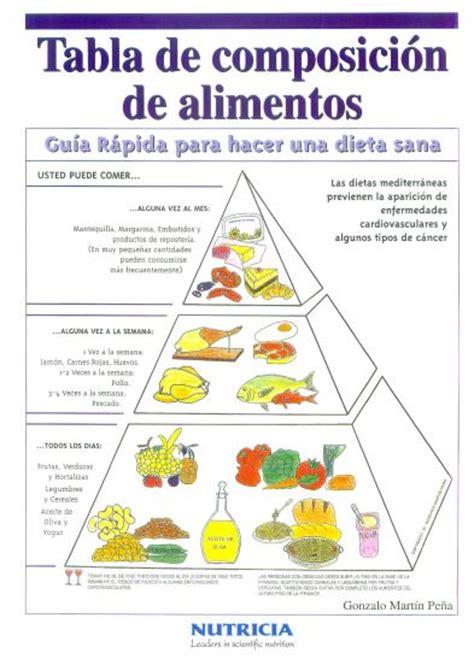 tabla alimentos tablas de composicion de los alimentos