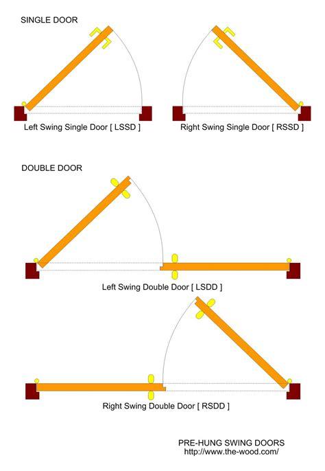 swinging terminology woor door window technical specifications wood species