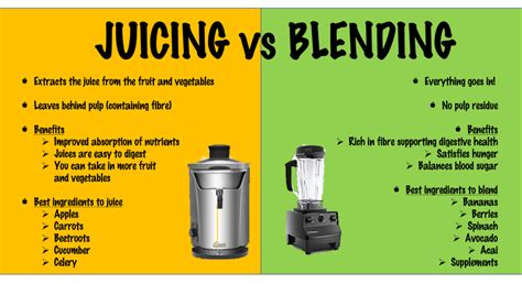 Juicing Vs Blending For Detox by Juicing Vs Blending What S The Difference Barannes