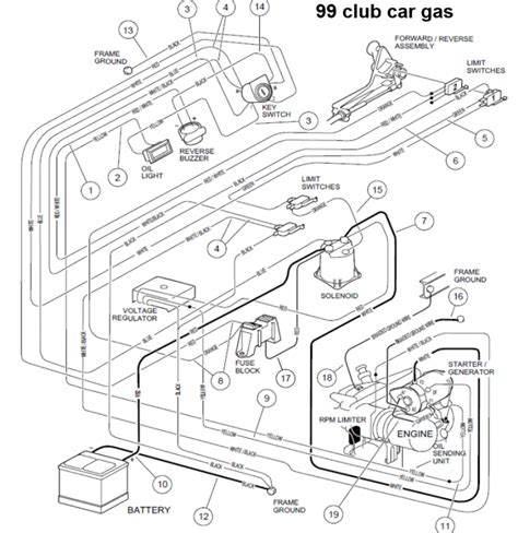 golf cart wiring diagram club car 7 best images of club car wiring diagram gas engine gas