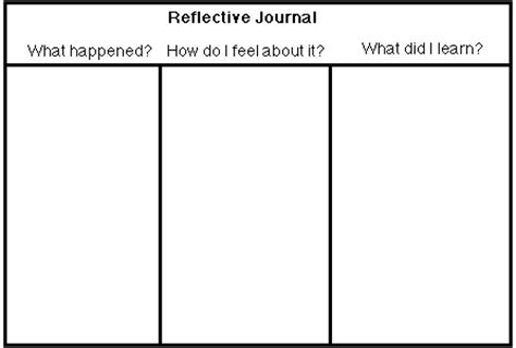 printable reflective journal contentareawriting journals and learning logs