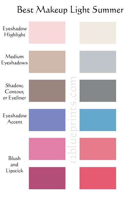 Light Summer Color Palette by The Gallery For Gt Light Summer Seasonal Color Palette
