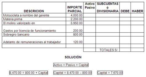 finalidad del libro inventario y de balance la cuenta y presentaci 243 n del inventario p 225 gina 3