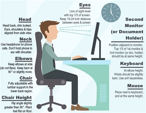 office desk ergonomics office desk ergonomics diagram 28 images anthropometry