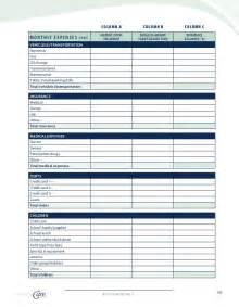 Divorce Spreadsheet Divorce Budget Worksheet