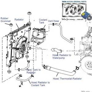 tata wiring diagram tata uncategorized free wiring diagrams