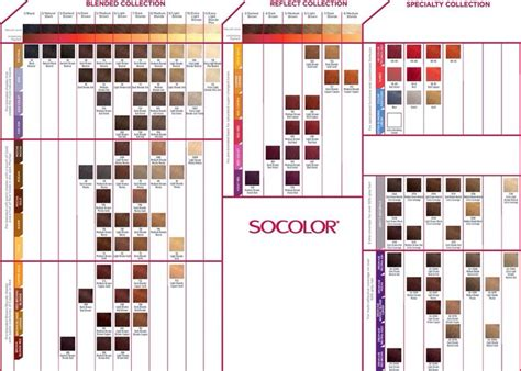 matrix color line matrix socolor color chart hair colors