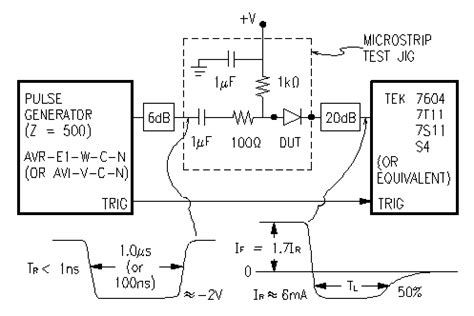 step recovery diode model an 2a general applications information