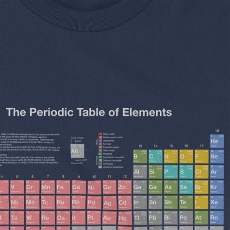 periodic table of elements t shirt periodic table of elements t shirt molecule store