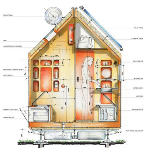 tiny house electrical tiny house electrical wiring diagram tiny free engine image for user manual download