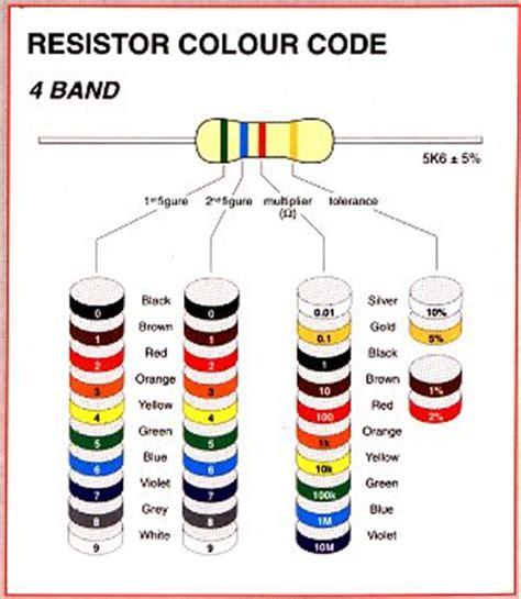 resistor color direction tim s autotronics resistors diodes