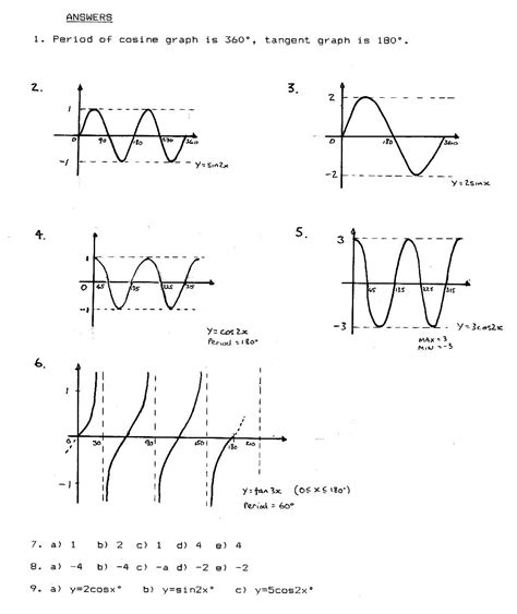 18 best images of trigonometry worksheets and answers pdf