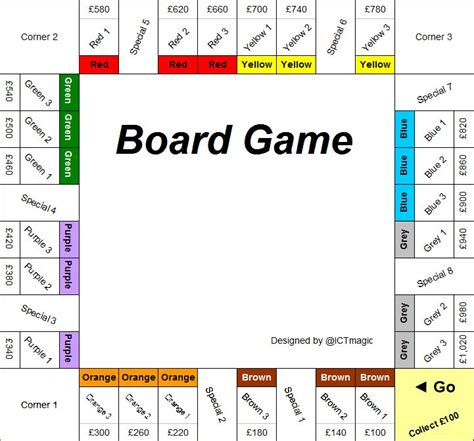 printable science board games 17 best images about careers display materials on