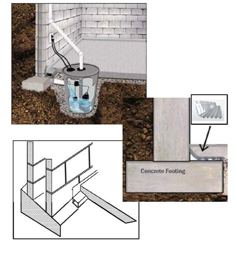 basement waterproofing in seattle wa innovative foundation