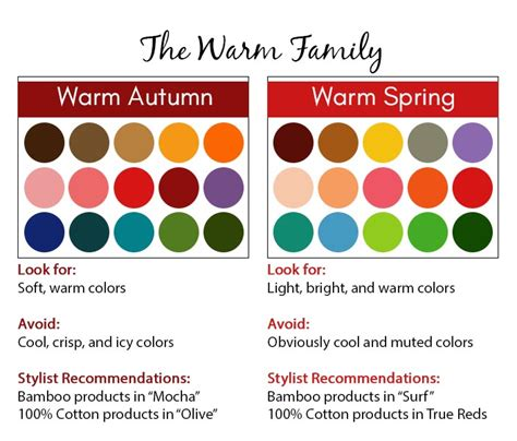 a cool start to spring with a warm up through midweek fox59 finding your color season