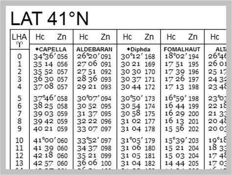 sextant navigation tables reednavigation