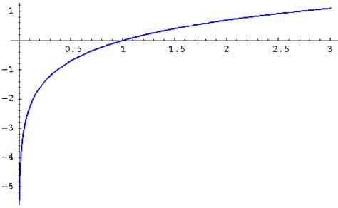 high pass filter vout vin what sort of graph of vout vin vs frequency will a low pass and high pass filters