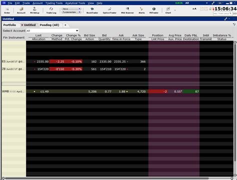 potential pattern day trader interactive brokers interactive brokers competitors 2018