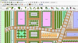 Free Garden Layout Planner Digging Into Garden Planning Software Mobile Apps Technewsworld