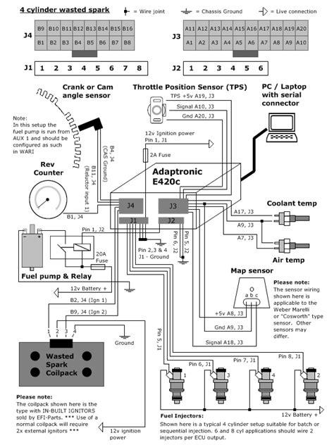 EFI-Parts: Wiring diagrams - EFI-Parts.co.uk: Connectors