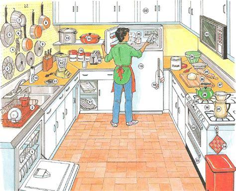 vocabulario ingles cocina vocabulario de la casa parte1 cocina y comedor