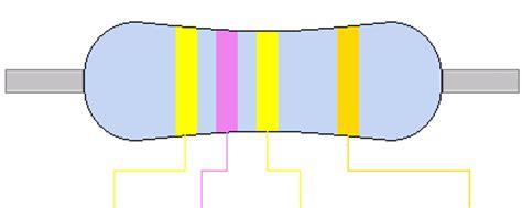 470k ohm resistor color code 470k 470k ohm resistor colour code