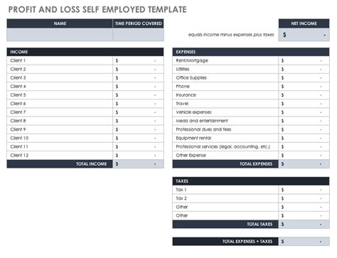 How To Use Profit And Loss Templates Smartsheet Free Profit And Loss Template For Self Employed