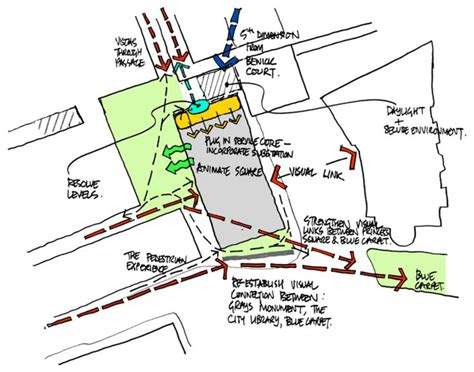 Architectural Site Plan 97 Best Site Analysis Exles Images On Pinterest Architecture Diagrams Architectural Models
