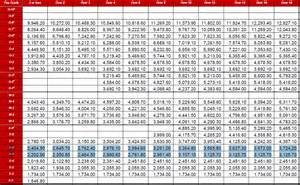 pay chart army pay scale 2017 calendar
