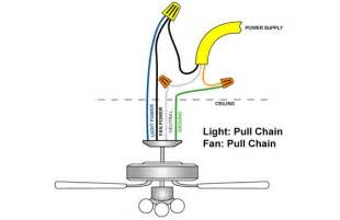 ceiling lighting wiring a ceiling fan with light diagram wiring a ceiling fan with light with