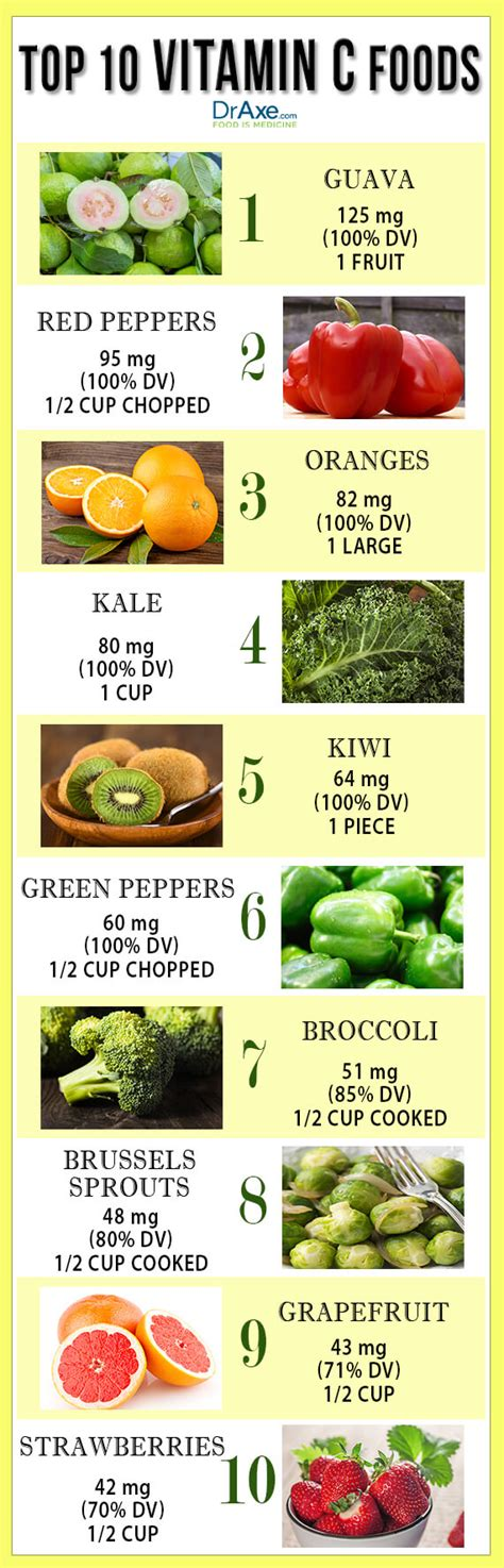 3 vegetables high in vitamin c top 10 vitamin c foods draxe