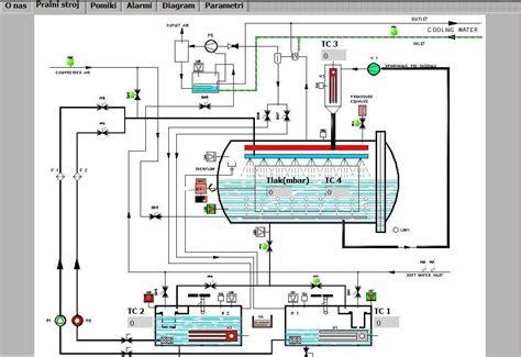 washing machine controller diagrams 35 wiring diagram