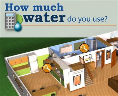 water usage calculator water conservation and efficiency