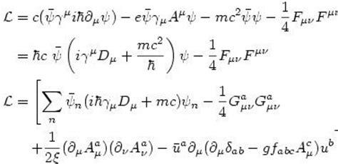 libro electrodinmica cuntica qed diagramas de feynman 11