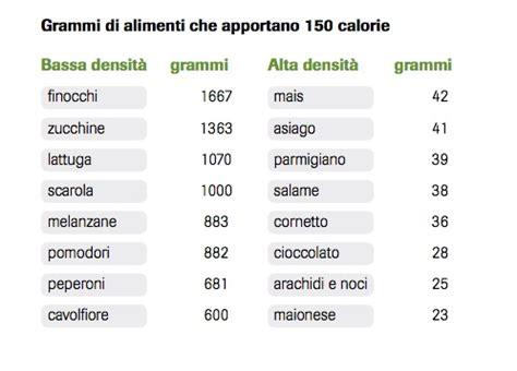 potere calorico degli alimenti dieta il potere saziante degli alimenti