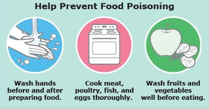 7 Ways To Prevent Food Poisoning by How To Protect Yourself From Bacteria Causing Food Water