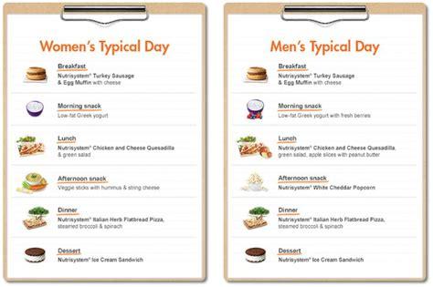 nutrisystem printable meal planner customer reviews nutrisystem menu plan