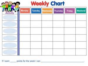 Weekly behavior charts for children