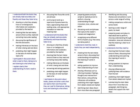 themes and conventions in reading ks2 new national curriculum coverage for reading comprehension