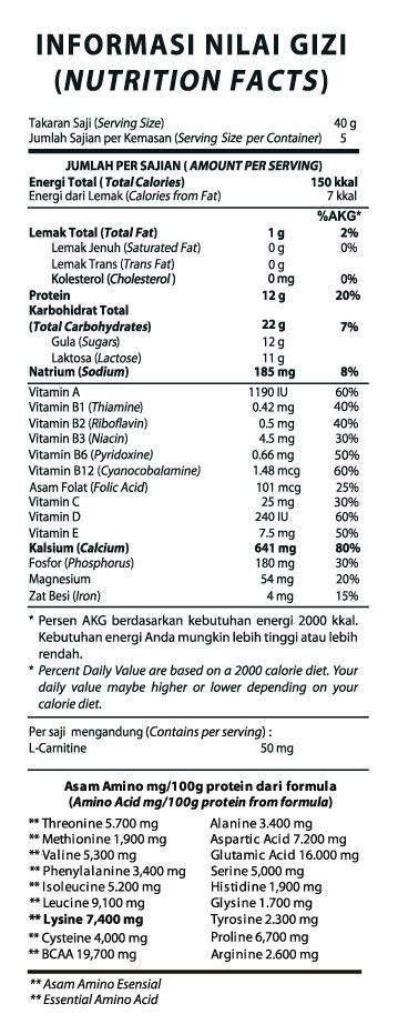 L Hi Protein Daily Formula l basic l