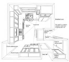 Small Kitchen Floor Plans With Islands by Small Kitchen Design Layout Ideas Afreakatheart