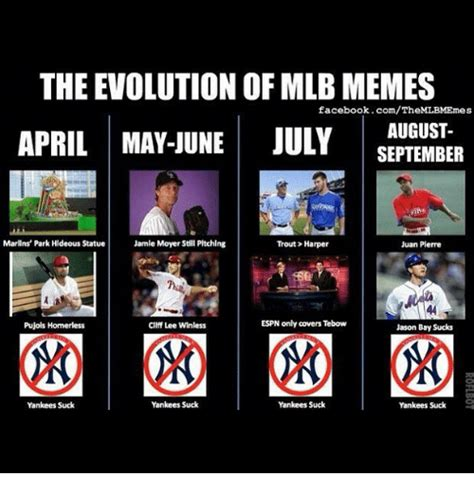 Yankees Suck Memes - funny cliff lee memes of 2016 on sizzle facebook