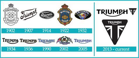 Triumph Motorrad Logo by Triumph Logo History Evolution Meaning Motorcycle Brands