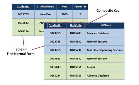 repository pattern composite key gret15图解 图解大全