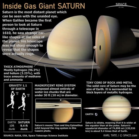 features of saturn the physical characteristics saturn